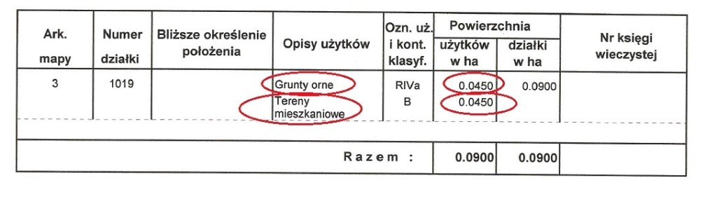 Wypis z rejestru gruntów 1